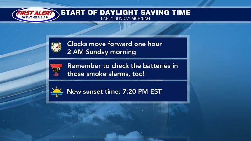Graphic explaining Daylight Saving Time.