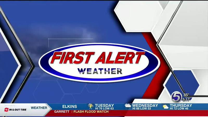 Kevin Corriveau's Full Forecast August 30, 2021