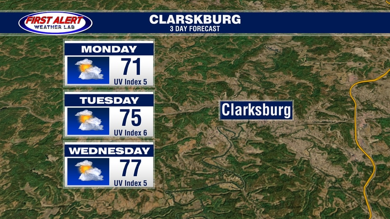 3-Day Forecast for Clarksburg, from April 5 to April 7.