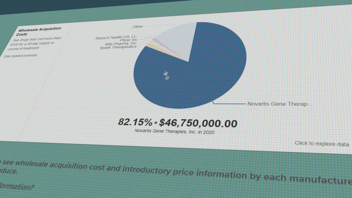 West Virginia Auditor announces the new website will include why some drug prices are increasing.