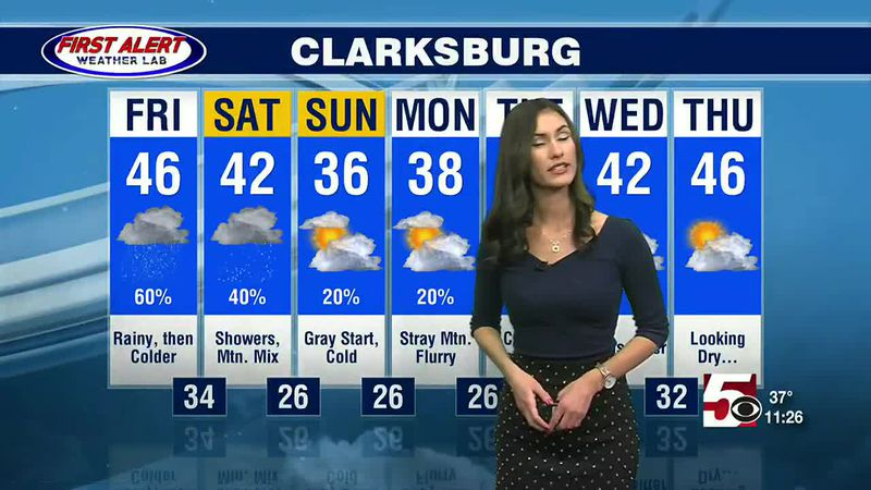 Colleen Campbell's 11 PM Forecast 12 3 2020