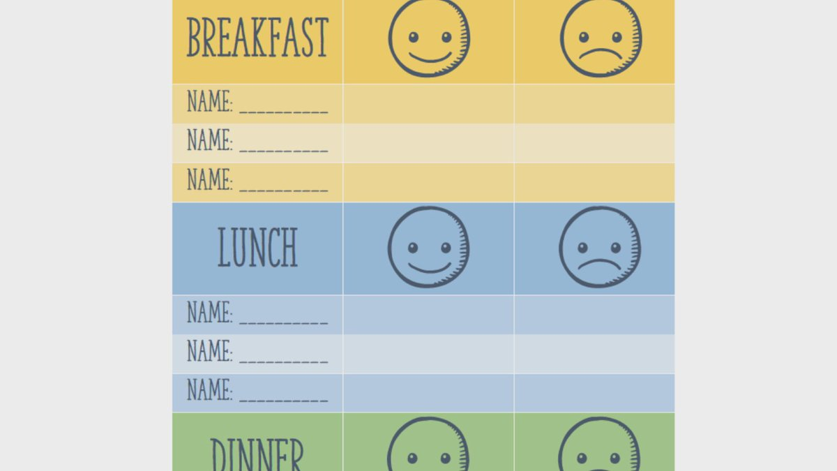 The chart is meant to be placed in a public area in the home.