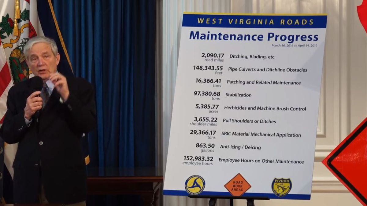 DOT Secretary Byrd White presents the work done to secondary roads between March 16th and April 14th.